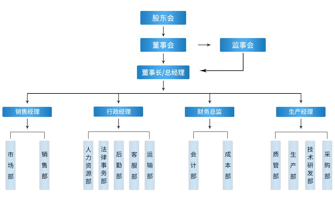 结构示意图---副本-(2).png